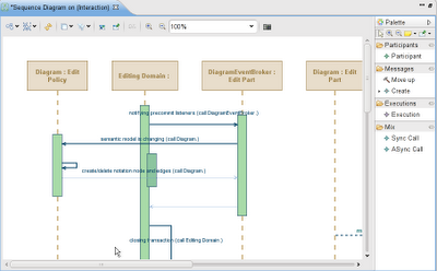 Change log 5x obeo designer sequence diagrams representations ccuart Gallery